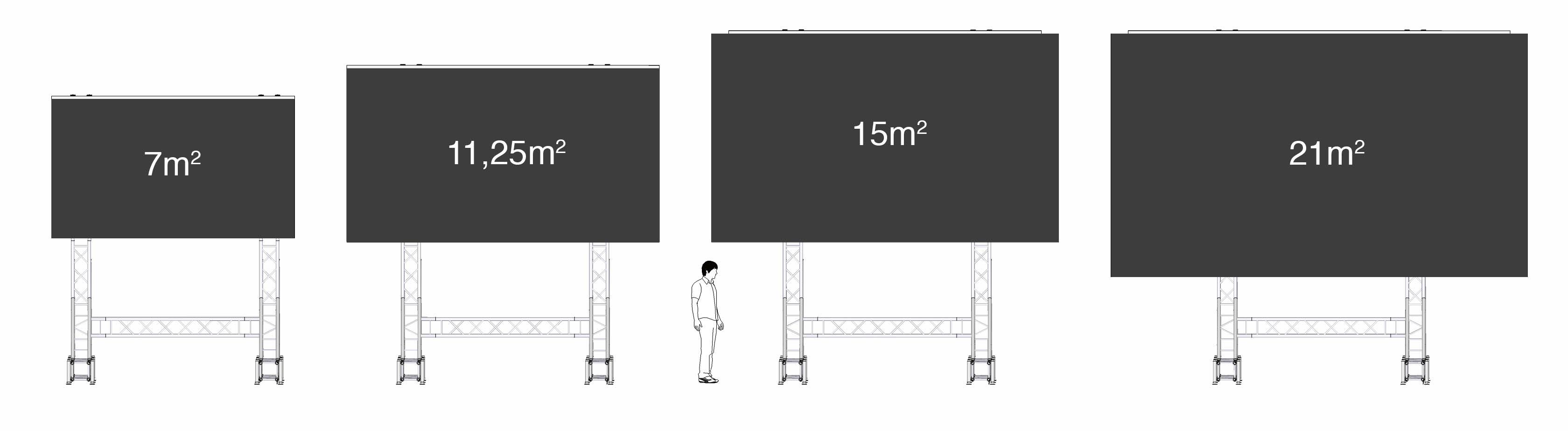 Visuell storleksjämförelse av Lets Displays mobila LED-skärmar